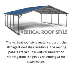 A-Frame Vertical Roof Style
